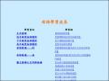 母語學習網站